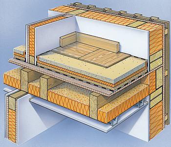 monsterhaus schallschutz. Black Bedroom Furniture Sets. Home Design Ideas