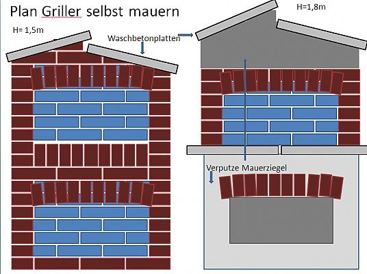 monsterhaus griller selber mauern mit klinker. Black Bedroom Furniture Sets. Home Design Ideas
