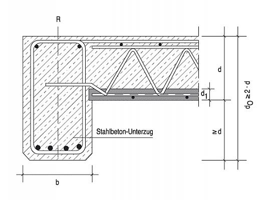 monsterhaus statik bewehrung im beton. Black Bedroom Furniture Sets. Home Design Ideas